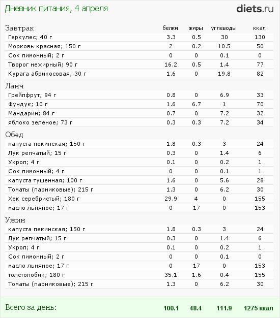 http://www.diets.ru/data/dp/2012/0404/460319.png?rnd=3961