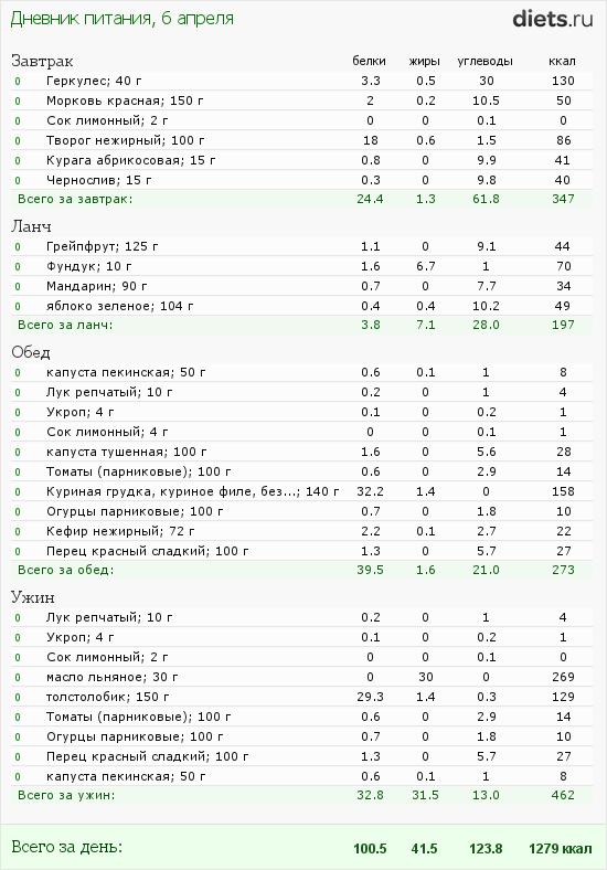 http://www.diets.ru/data/dp/2012/0406/460319.png?rnd=5968