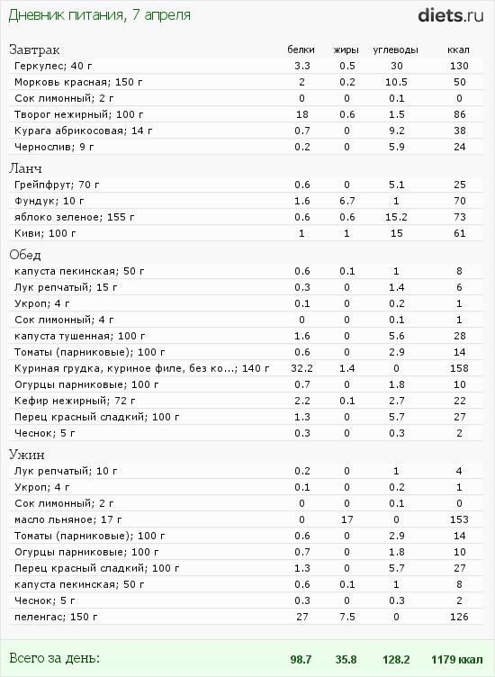 http://www.diets.ru/data/dp/2012/0407/460319.png?rnd=1853