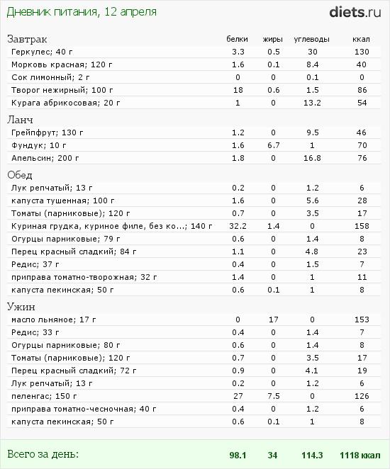 http://www.diets.ru/data/dp/2012/0412/460319.png?rnd=803