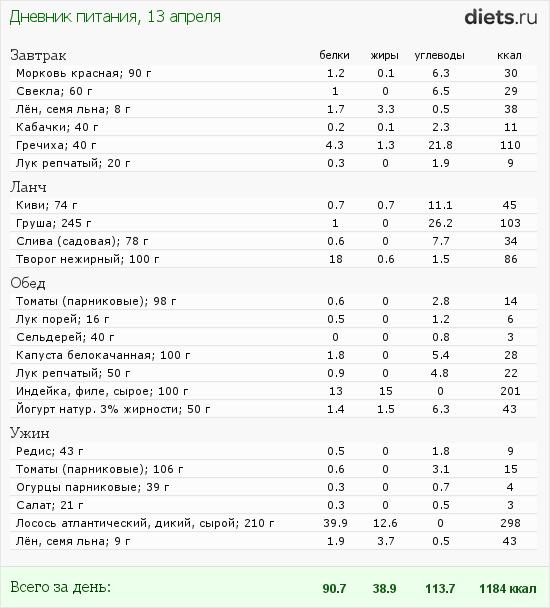 http://www.diets.ru/data/dp/2012/0413/451302.png?rnd=2461