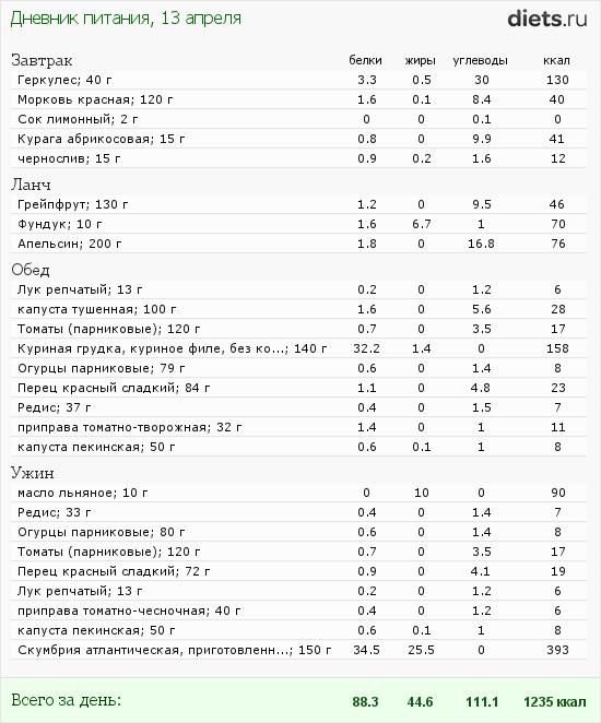 http://www.diets.ru/data/dp/2012/0413/460319.png?rnd=378