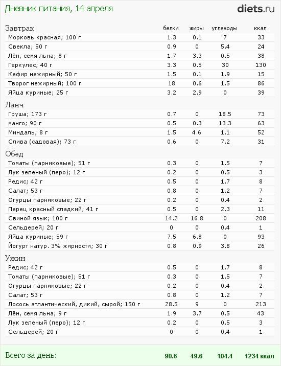 http://www.diets.ru/data/dp/2012/0414/451302.png?rnd=6113
