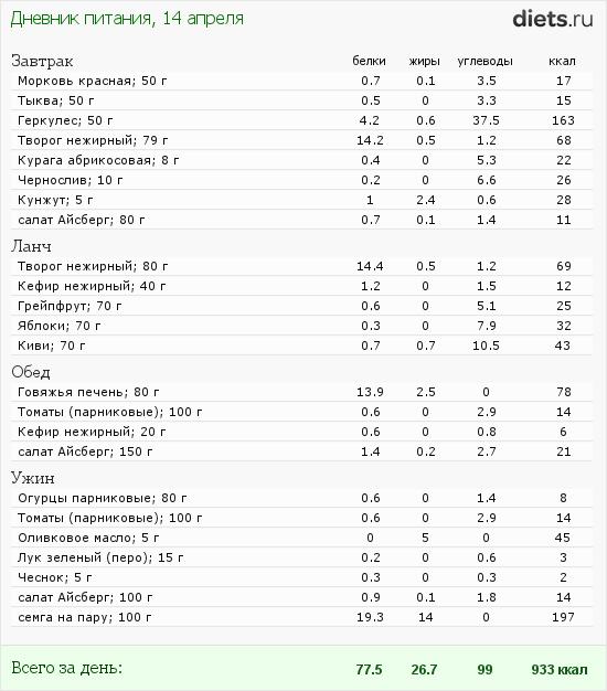 http://www.diets.ru/data/dp/2012/0414/458164.png?rnd=8234