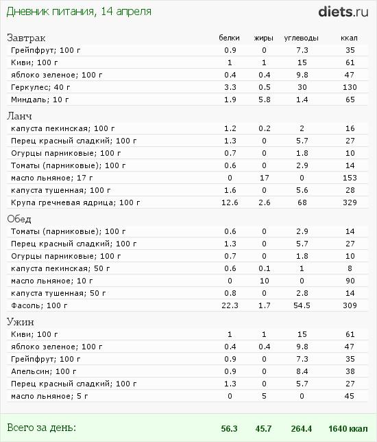 http://www.diets.ru/data/dp/2012/0414/460319.png?rnd=7669