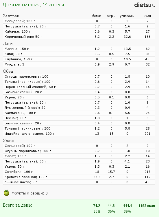 http://www.diets.ru/data/dp/2012/0414/477814.png?rnd=7303