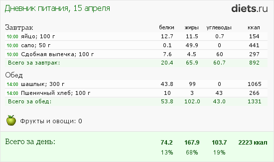 http://www.diets.ru/data/dp/2012/0415/357051.png?rnd=4947