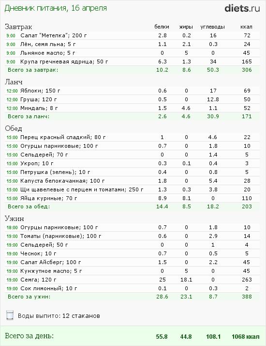 http://www.diets.ru/data/dp/2012/0416/441259.png?rnd=3475