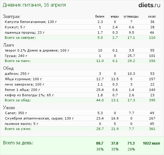 http://www.diets.ru/data/dp/2012/0416/451321.png?rnd=9409