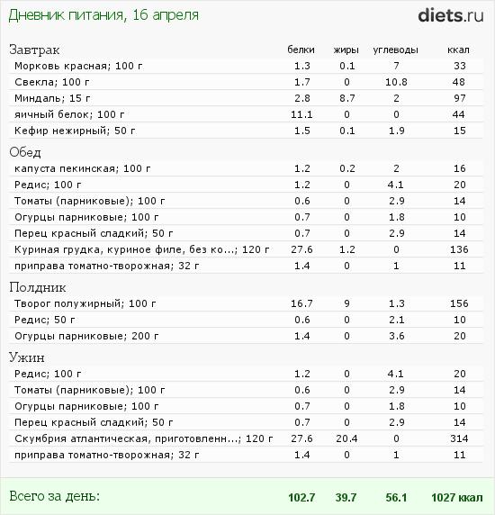 http://www.diets.ru/data/dp/2012/0416/460319.png?rnd=3484