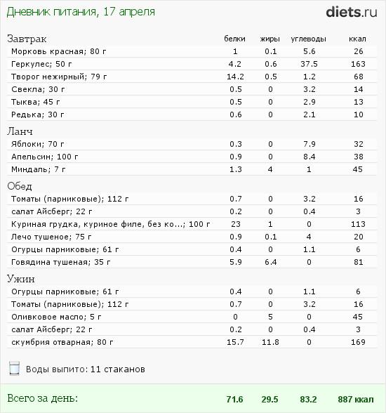 http://www.diets.ru/data/dp/2012/0417/458164.png?rnd=5214