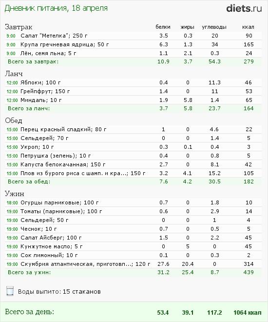 http://www.diets.ru/data/dp/2012/0418/441259.png?rnd=4808