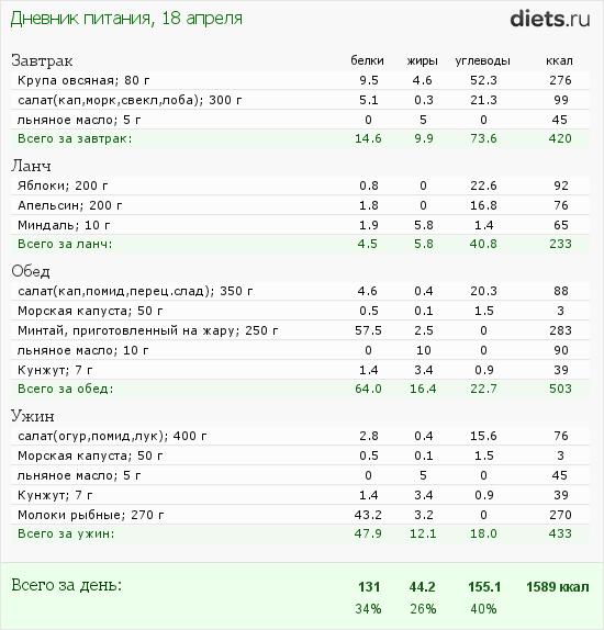 http://www.diets.ru/data/dp/2012/0418/444256.png?rnd=5192