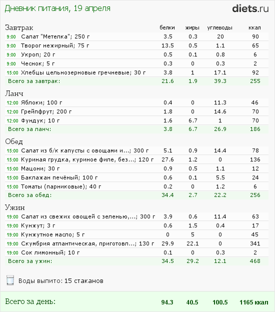 http://www.diets.ru/data/dp/2012/0419/441259.png?rnd=3691