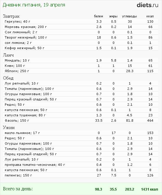 http://www.diets.ru/data/dp/2012/0419/460319.png?rnd=3743