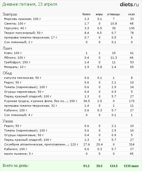 http://www.diets.ru/data/dp/2012/0423/460319.png?rnd=3743