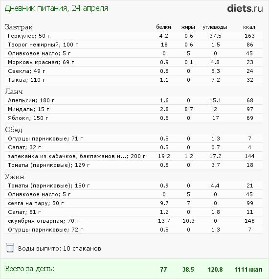 http://www.diets.ru/data/dp/2012/0424/458164.png?rnd=888