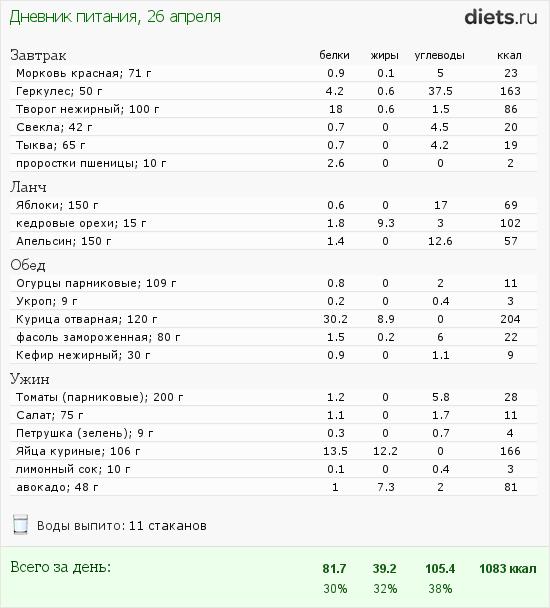 http://www.diets.ru/data/dp/2012/0426/458164.png?rnd=9102