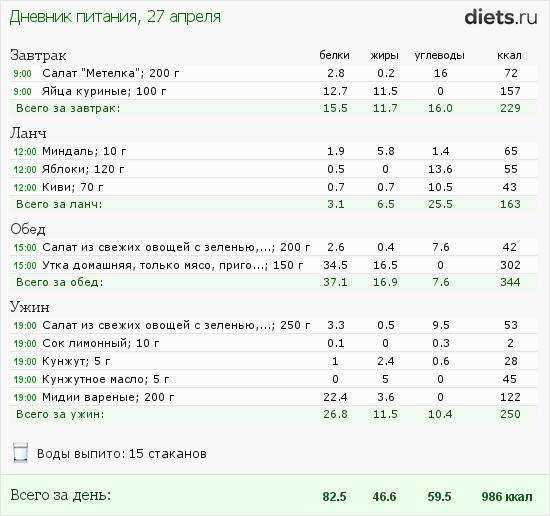http://www.diets.ru/data/dp/2012/0427/441259.png?rnd=5195