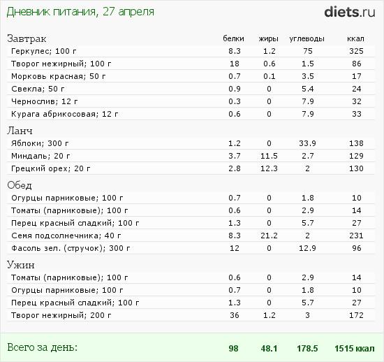 http://www.diets.ru/data/dp/2012/0427/453994.png?rnd=2304