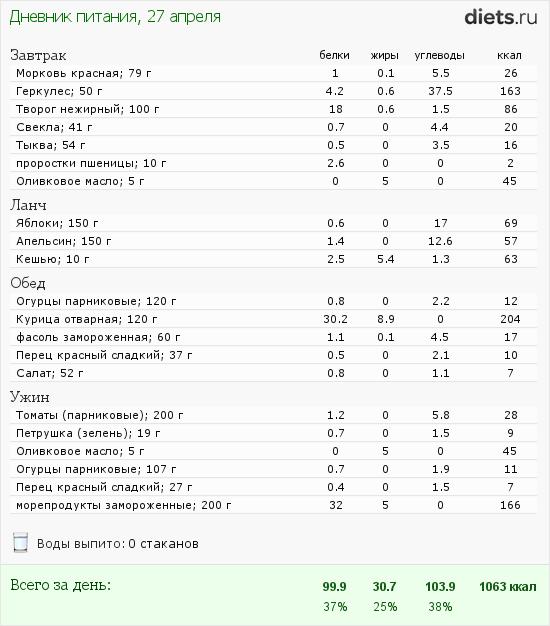 http://www.diets.ru/data/dp/2012/0427/458164.png?rnd=2959