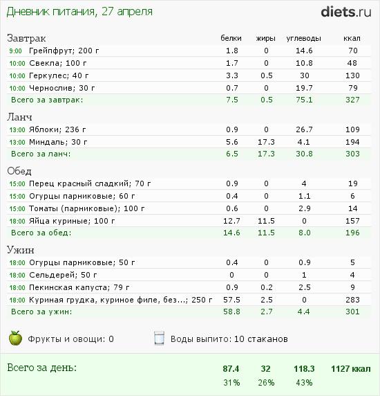 http://www.diets.ru/data/dp/2012/0427/476287.png?rnd=6854