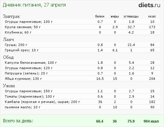 http://www.diets.ru/data/dp/2012/0427/497011.png?rnd=1216