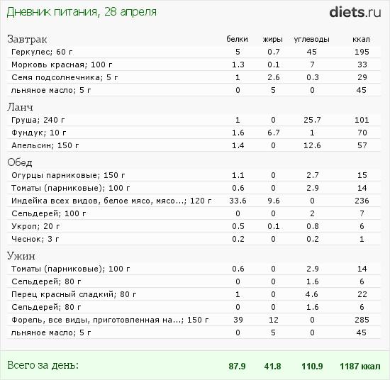 http://www.diets.ru/data/dp/2012/0428/495681.png?rnd=6767