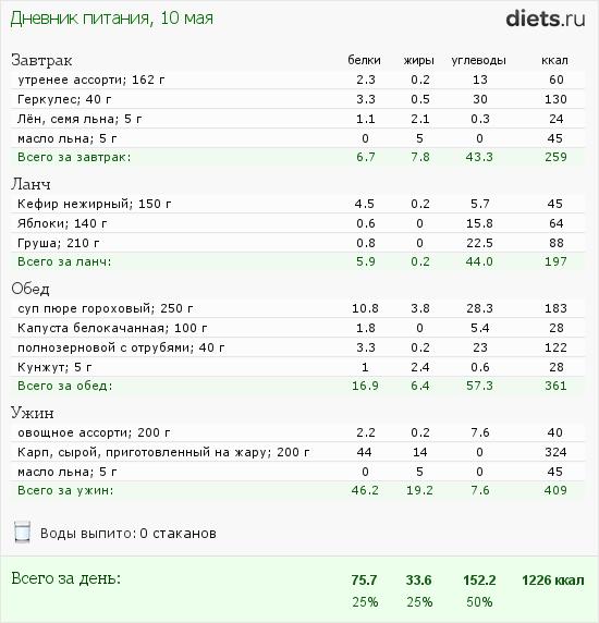 http://www.diets.ru/data/dp/2012/0510/469467.png?rnd=1489
