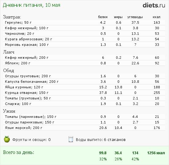 http://www.diets.ru/data/dp/2012/0510/506653.png?rnd=5056