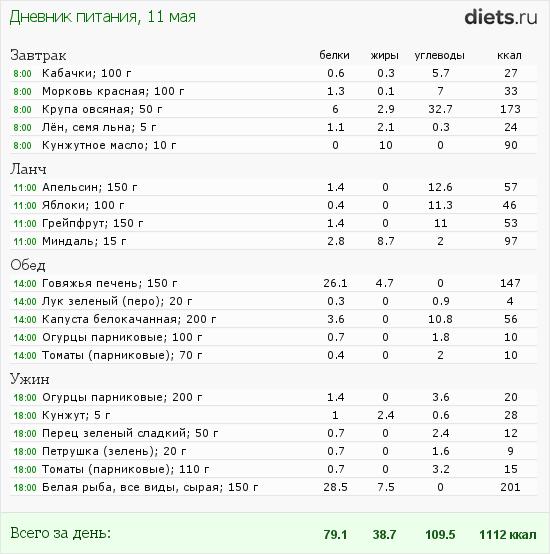 http://www.diets.ru/data/dp/2012/0511/496723.png?rnd=2292