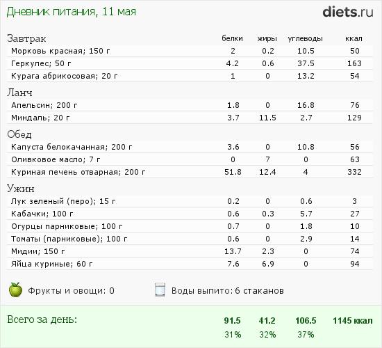 http://www.diets.ru/data/dp/2012/0511/506653.png?rnd=6314