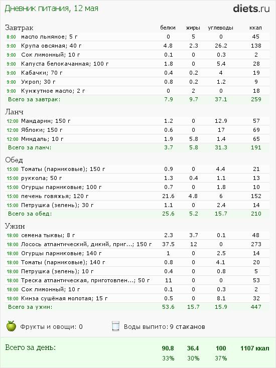 http://www.diets.ru/data/dp/2012/0512/502654.png?rnd=8519