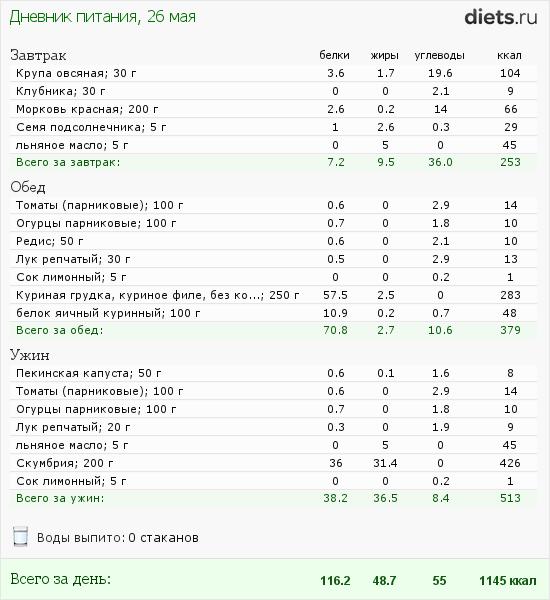 http://www.diets.ru/data/dp/2012/0526/495940.png?rnd=1826