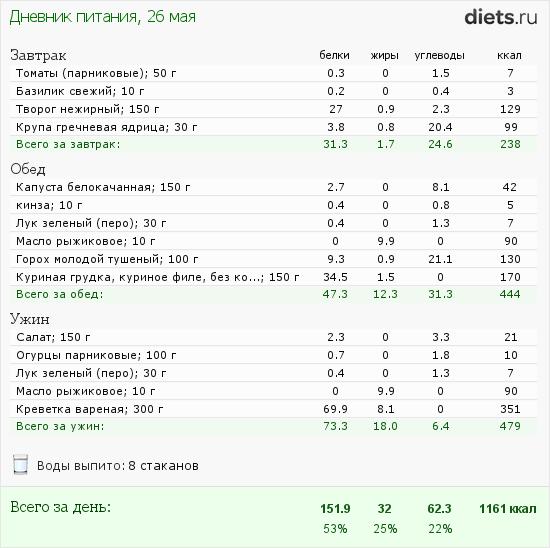 http://www.diets.ru/data/dp/2012/0526/527950.png?rnd=3843