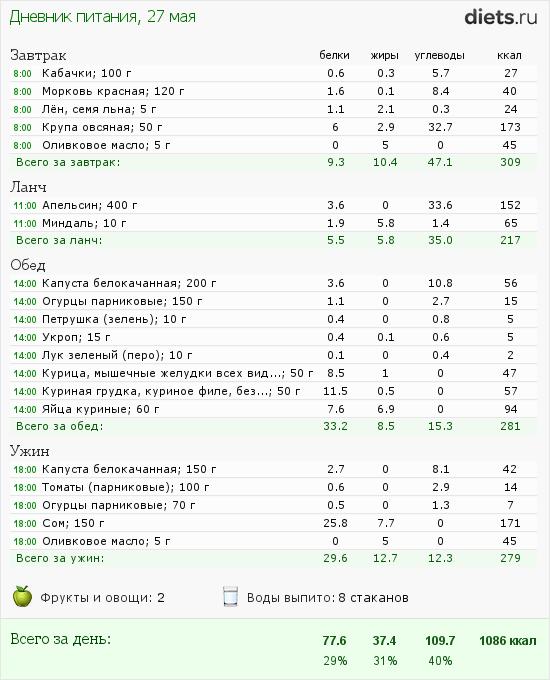 http://www.diets.ru/data/dp/2012/0527/496723.png?rnd=6208