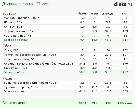 http://www.diets.ru/data/dp/2012/0527/510830.png?rnd=298