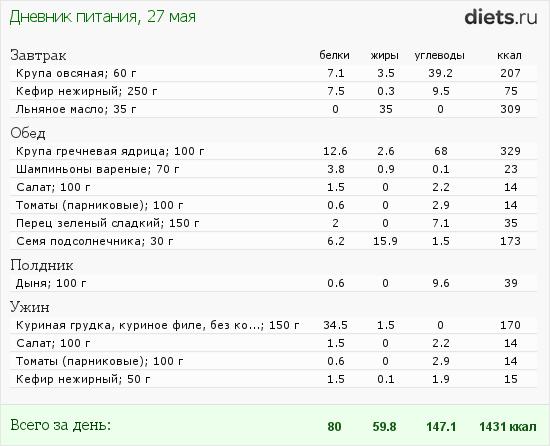 http://www.diets.ru/data/dp/2012/0527/519528.png?rnd=8768