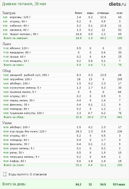 http://www.diets.ru/data/dp/2012/0528/442327.png?rnd=5165