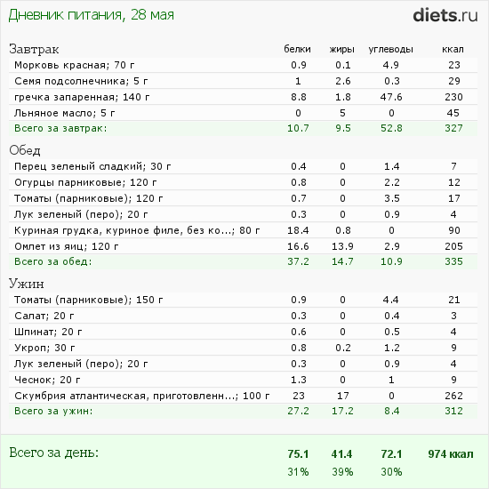 http://www.diets.ru/data/dp/2012/0528/472992.png?rnd=3040
