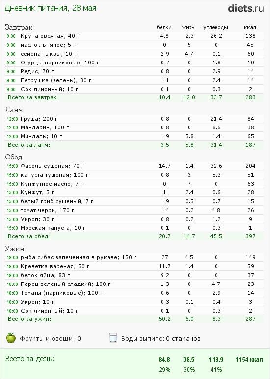 http://www.diets.ru/data/dp/2012/0528/502654.png?rnd=9233