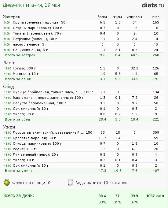 http://www.diets.ru/data/dp/2012/0529/502654.png?rnd=9541