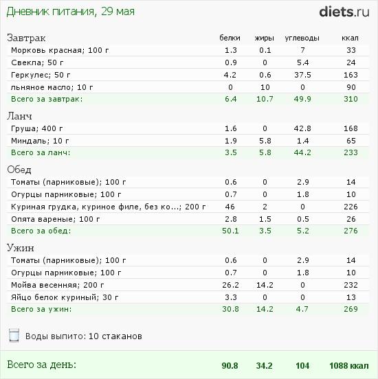 http://www.diets.ru/data/dp/2012/0529/509947.png?rnd=1840