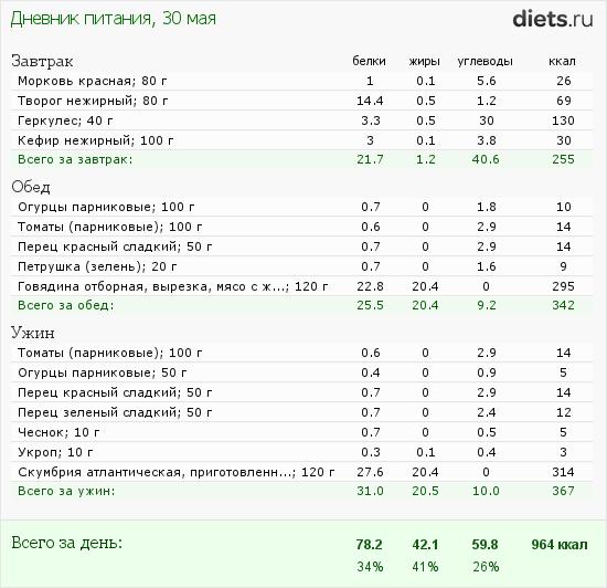 http://www.diets.ru/data/dp/2012/0530/472992.png?rnd=6933