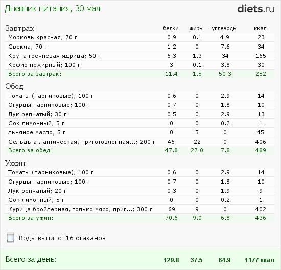http://www.diets.ru/data/dp/2012/0530/495940.png?rnd=2913