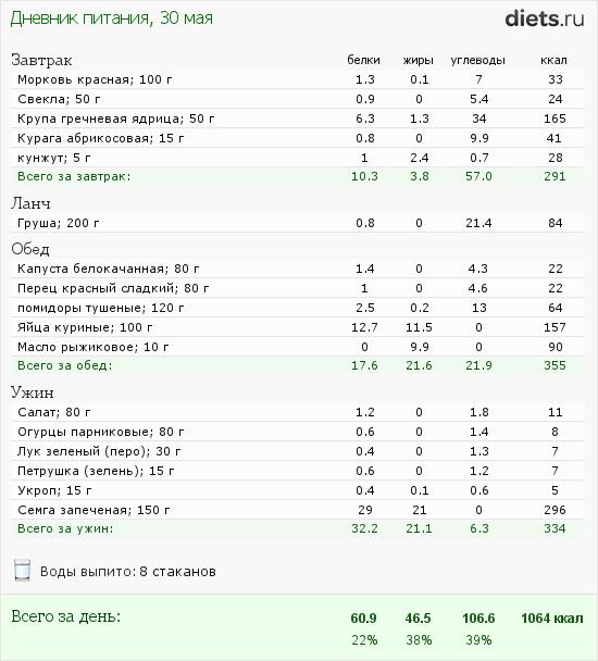 http://www.diets.ru/data/dp/2012/0530/527950.png?rnd=2020