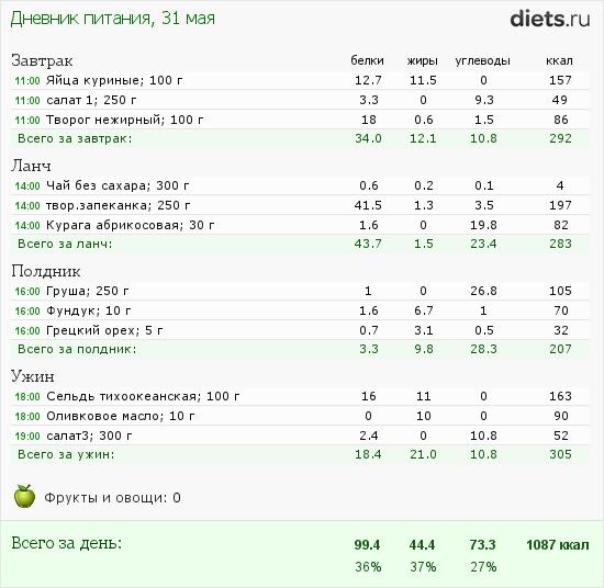 http://www.diets.ru/data/dp/2012/0531/357051.png?rnd=6664