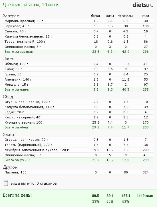 http://www.diets.ru/data/dp/2012/0614/458164.png?rnd=4686