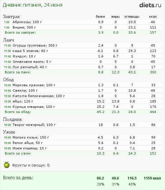 http://www.diets.ru/data/dp/2012/0624/357051.png?rnd=5909