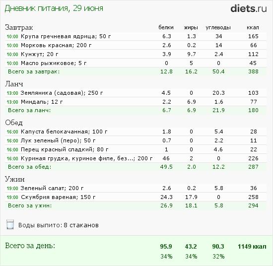 http://www.diets.ru/data/dp/2012/0629/527950.png?rnd=5720
